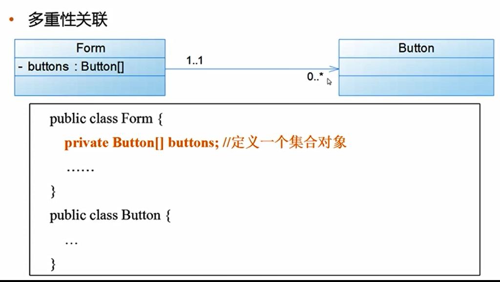 [笔记] 设计模式: 统一建模语言-7gugu's Blog